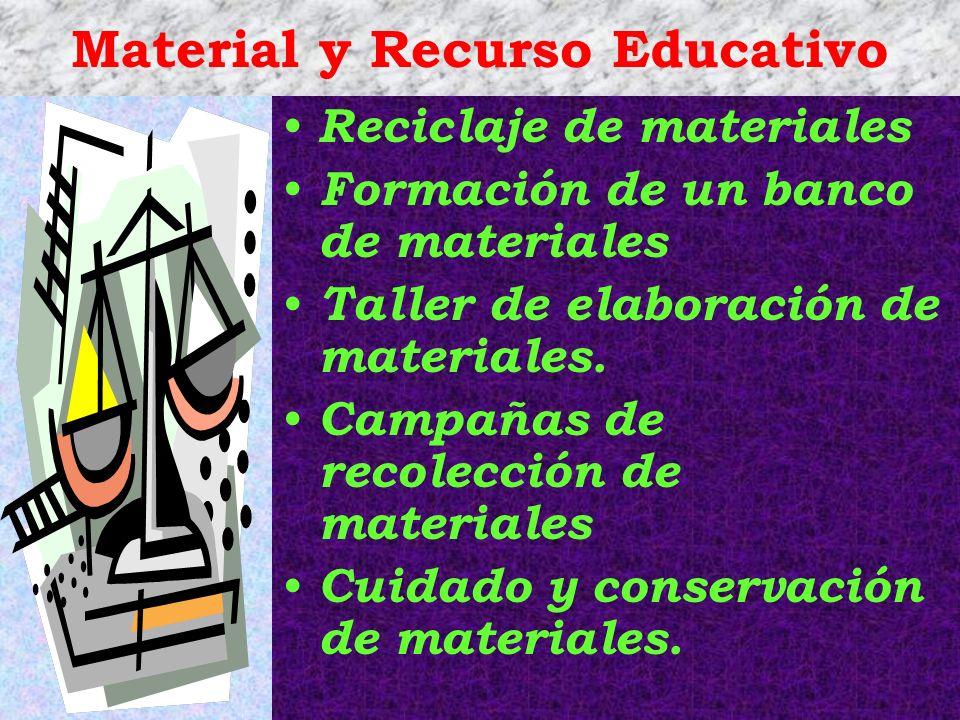 Material y Recurso Educativo