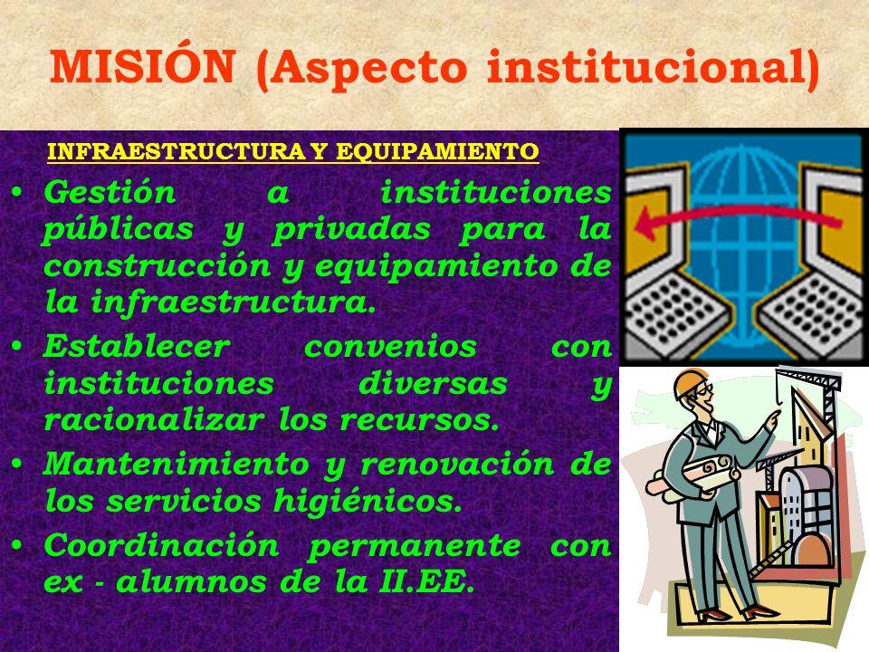 MISIÓN (Aspecto institucional)