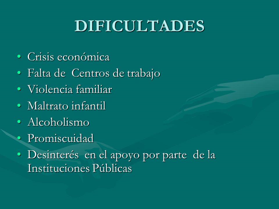 DIFICULTADES Crisis económica Falta de Centros de trabajo