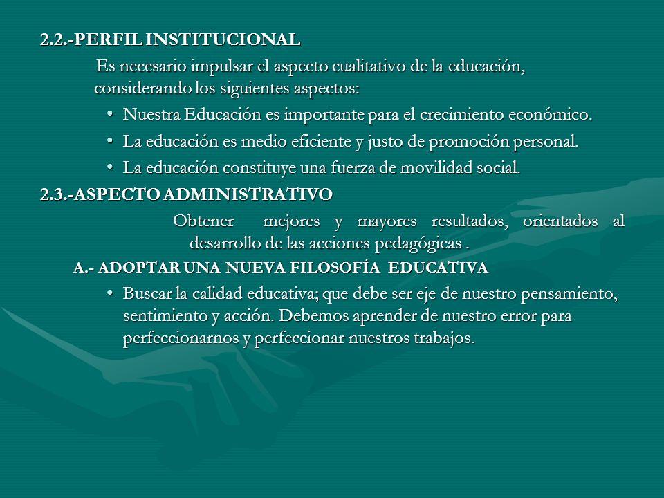2.2.-PERFIL INSTITUCIONAL