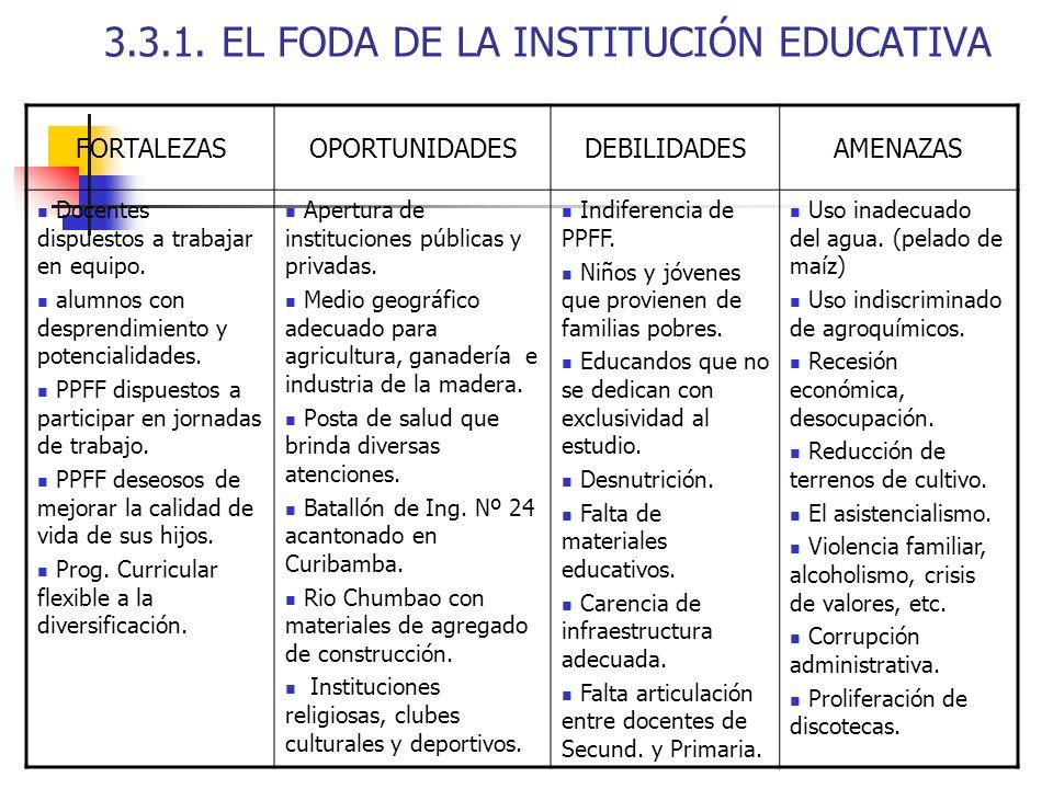 3.3.1. EL FODA DE LA INSTITUCIÓN EDUCATIVA