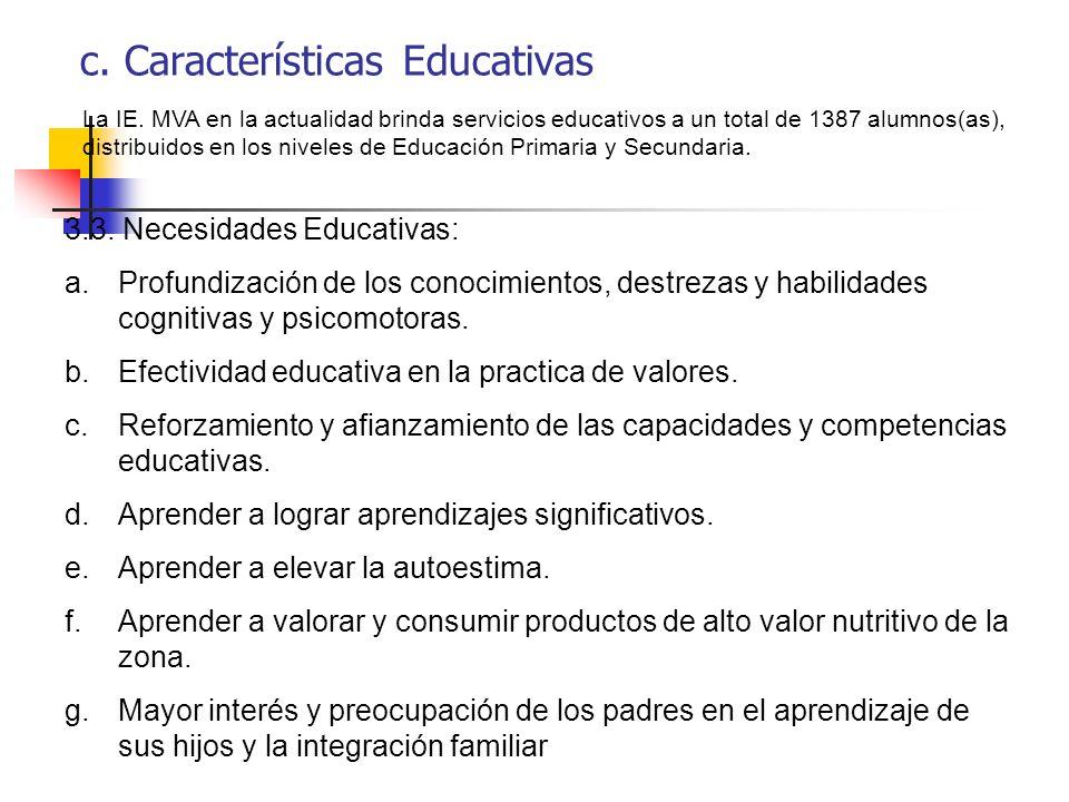 c. Características Educativas