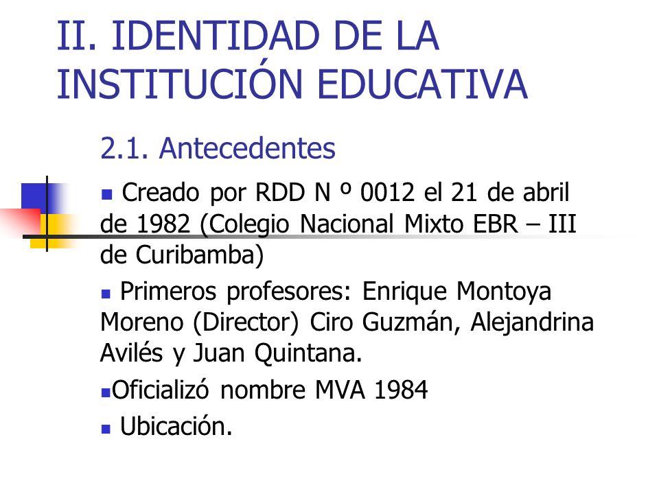 II. IDENTIDAD DE LA INSTITUCIÓN EDUCATIVA