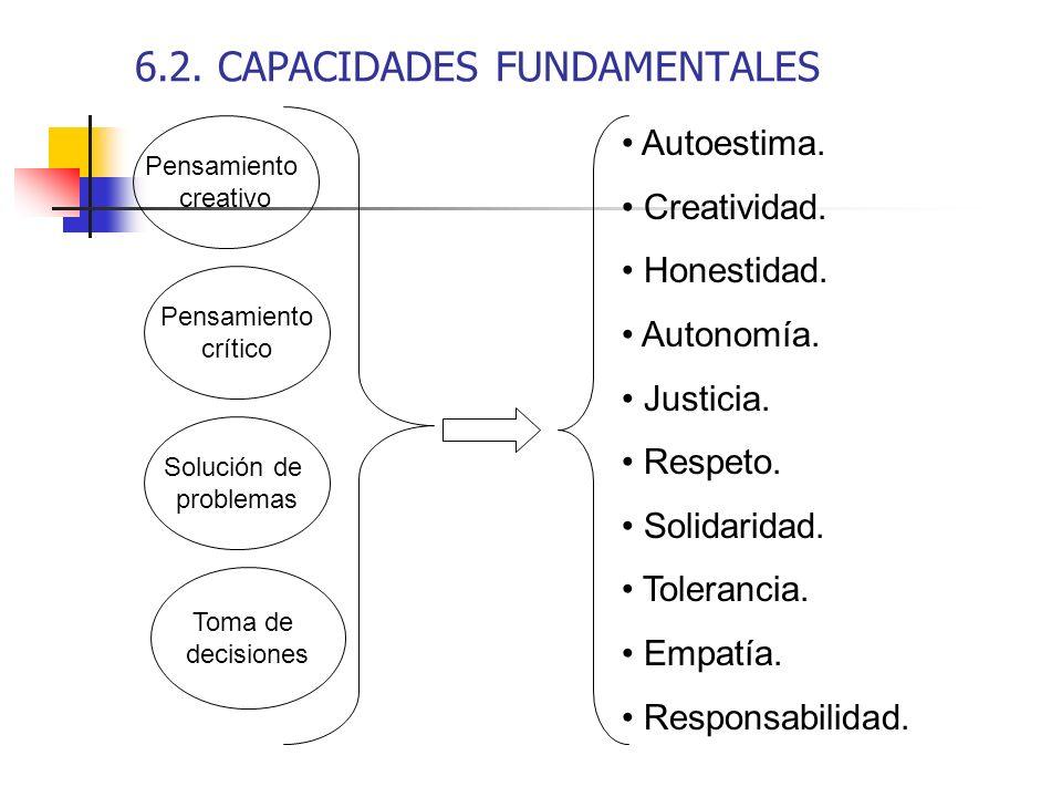 6.2. CAPACIDADES FUNDAMENTALES