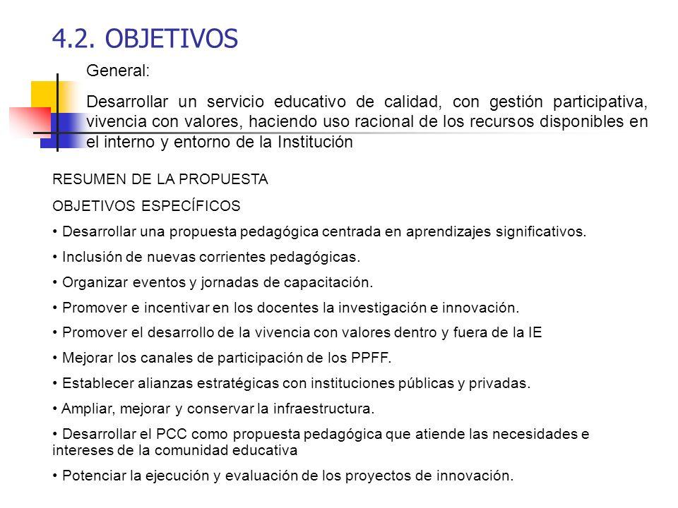 4.2. OBJETIVOS General: