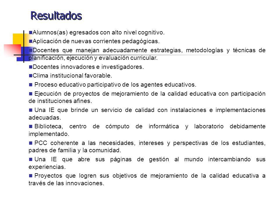 Resultados Alumnos(as) egresados con alto nivel cognitivo.