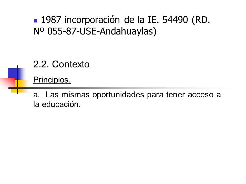 1987 incorporación de la IE. 54490 (RD. Nº 055-87-USE-Andahuaylas)