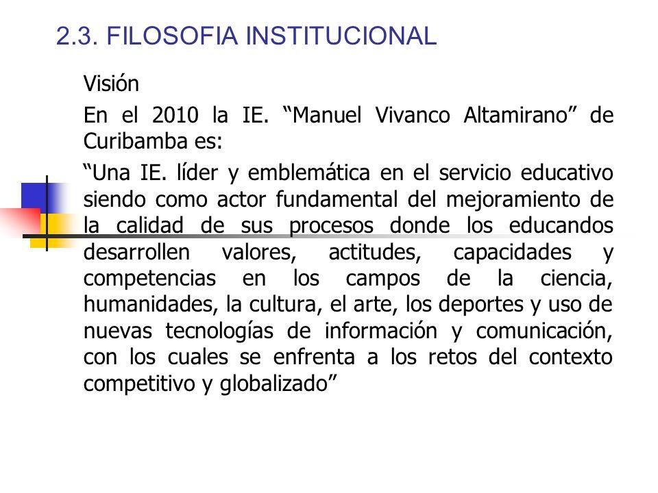 2.3. FILOSOFIA INSTITUCIONAL