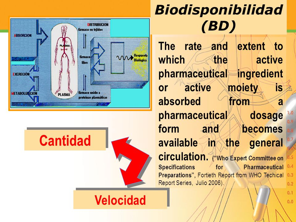 Biodisponibilidad (BD)