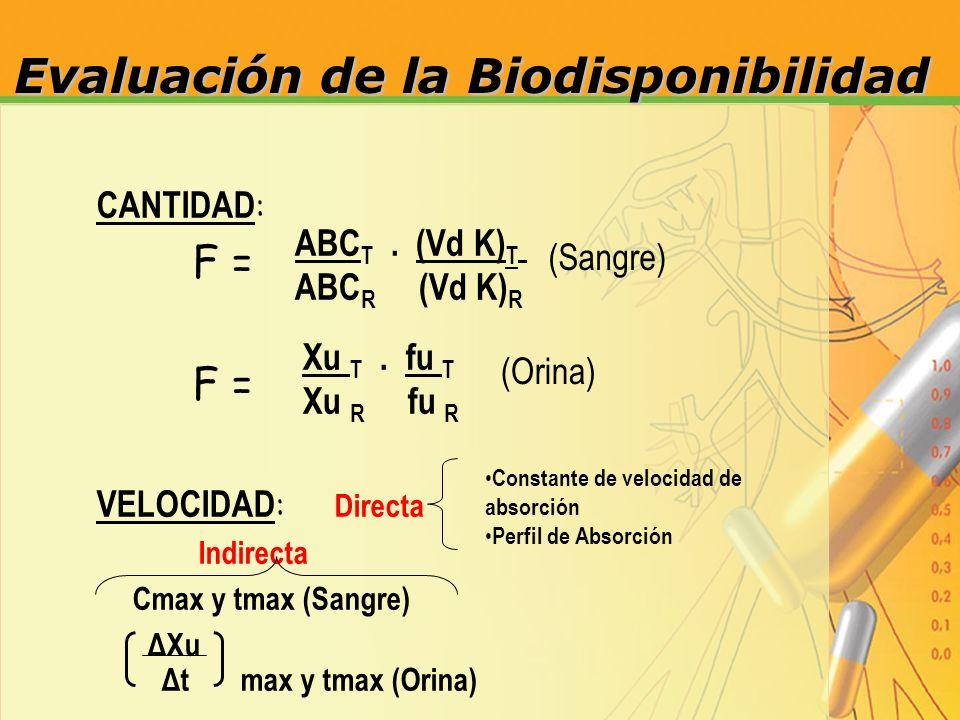 Evaluación de la Biodisponibilidad