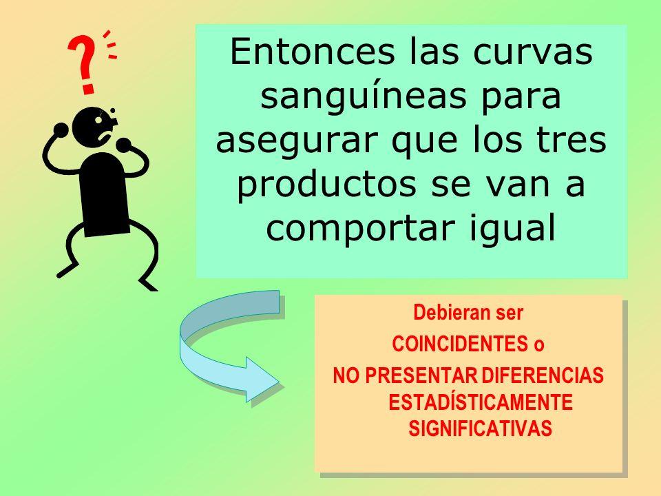 NO PRESENTAR DIFERENCIAS ESTADÍSTICAMENTE SIGNIFICATIVAS