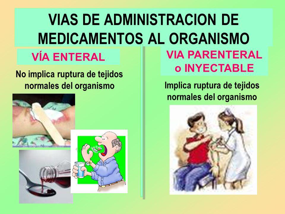 VIAS DE ADMINISTRACION DE MEDICAMENTOS AL ORGANISMO