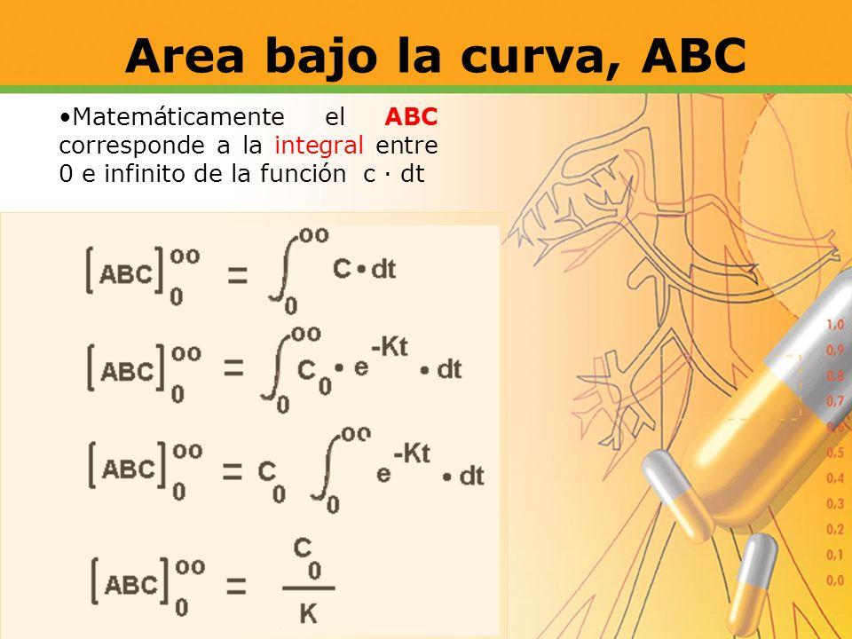 Area bajo la curva, ABC Matemáticamente el ABC corresponde a la integral entre 0 e infinito de la función c · dt.