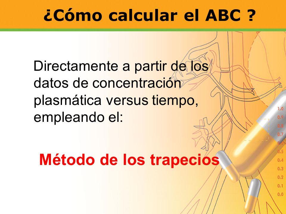 Método de los trapecios
