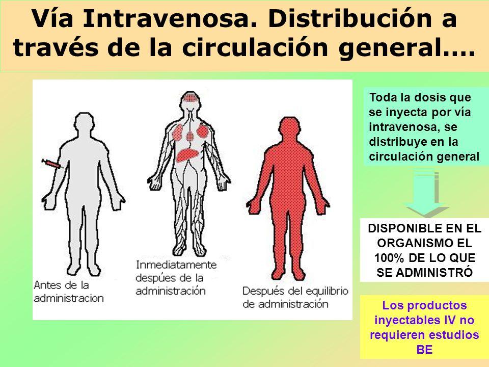 Vía Intravenosa. Distribución a través de la circulación general….