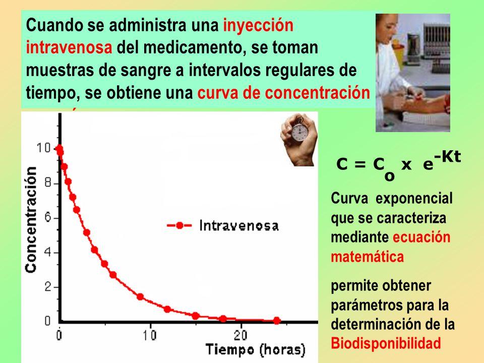 Cuando se administra una inyección intravenosa del medicamento, se toman muestras de sangre a intervalos regulares de tiempo, se obtiene una curva de concentración sanguínea……..