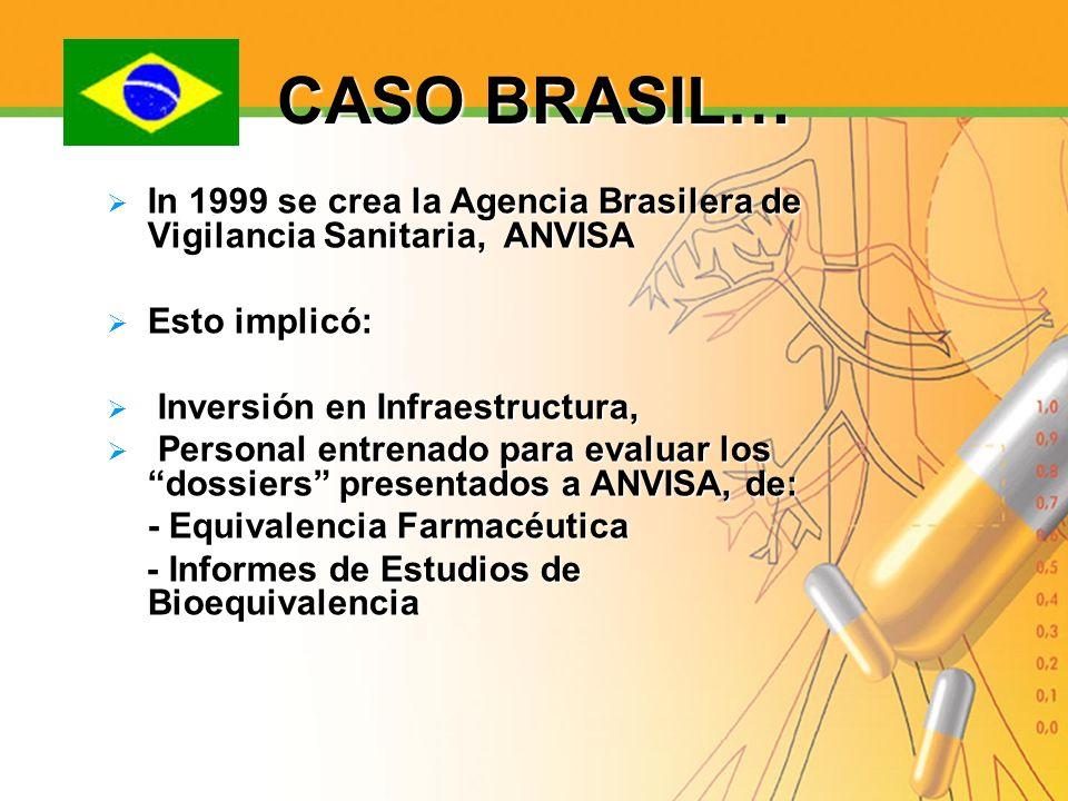 CASO BRASIL… In 1999 se crea la Agencia Brasilera de Vigilancia Sanitaria, ANVISA. Esto implicó: Inversión en Infraestructura,