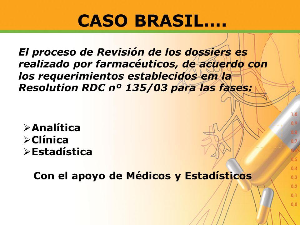 CASO BRASIL…. El proceso de Revisión de los dossiers es realizado por farmacéuticos, de acuerdo con.