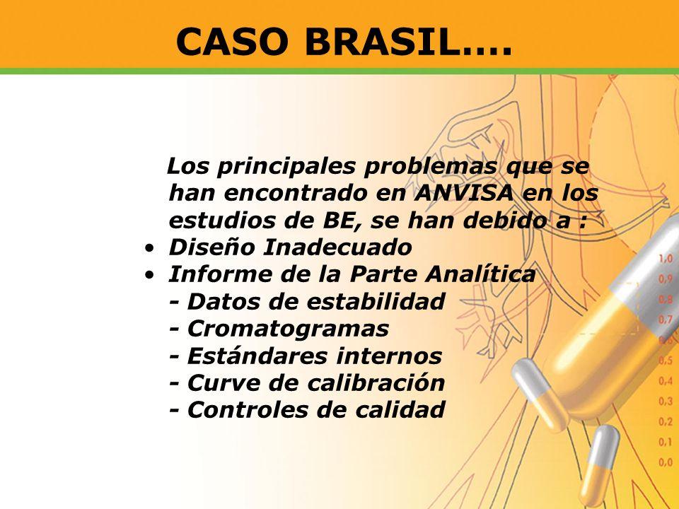 CASO BRASIL…. Los principales problemas que se han encontrado en ANVISA en los estudios de BE, se han debido a :