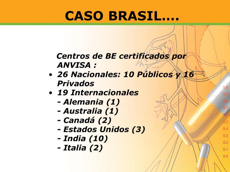 CASO BRASIL…. Centros de BE certificados por ANVISA :