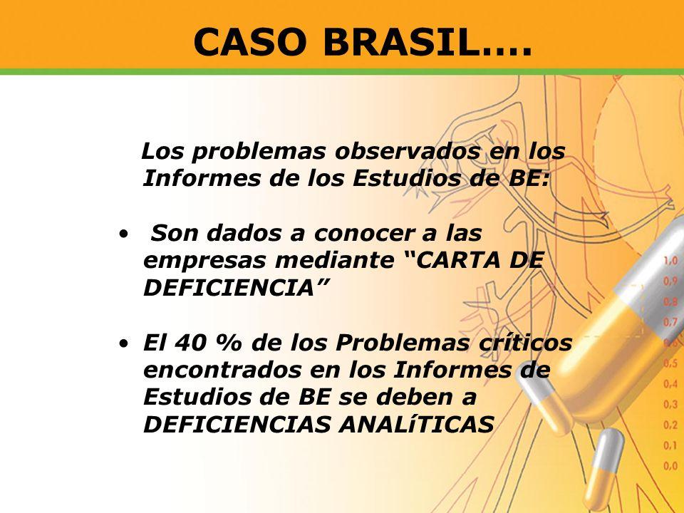 CASO BRASIL…. Los problemas observados en los Informes de los Estudios de BE: Son dados a conocer a las empresas mediante CARTA DE DEFICIENCIA