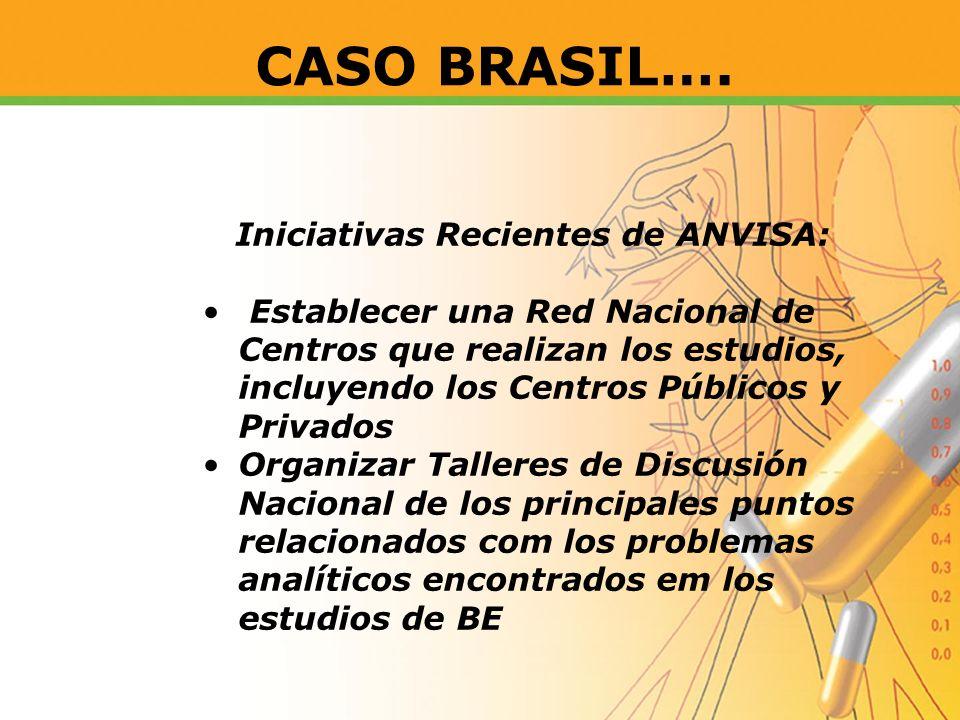 CASO BRASIL…. Iniciativas Recientes de ANVISA: