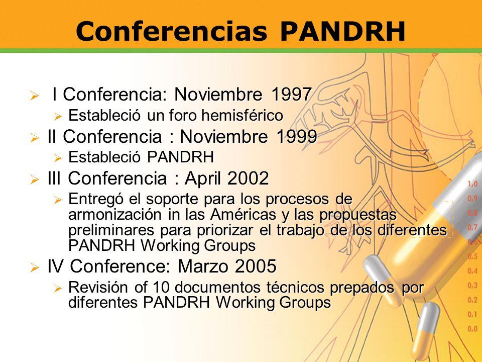 Conferencias PANDRH I Conferencia: Noviembre 1997