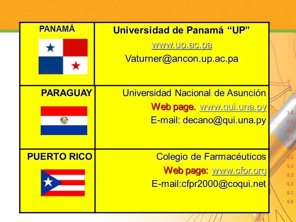 Universidad de Panamá UP
