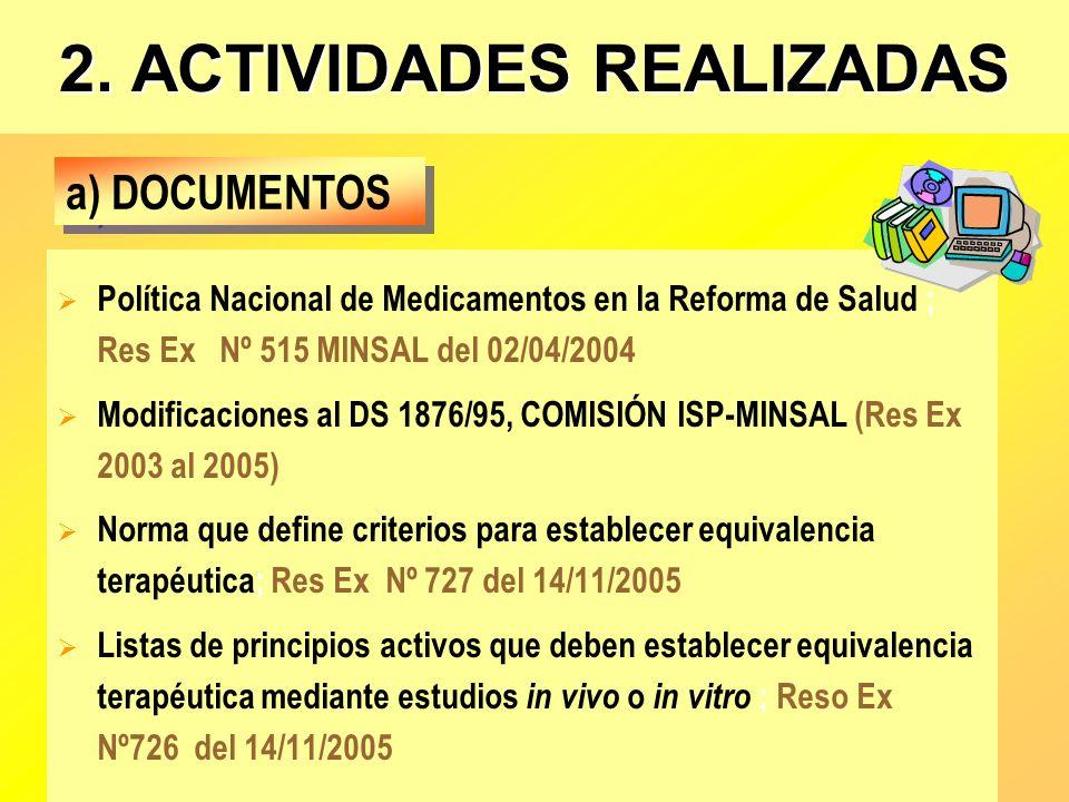2. ACTIVIDADES REALIZADAS