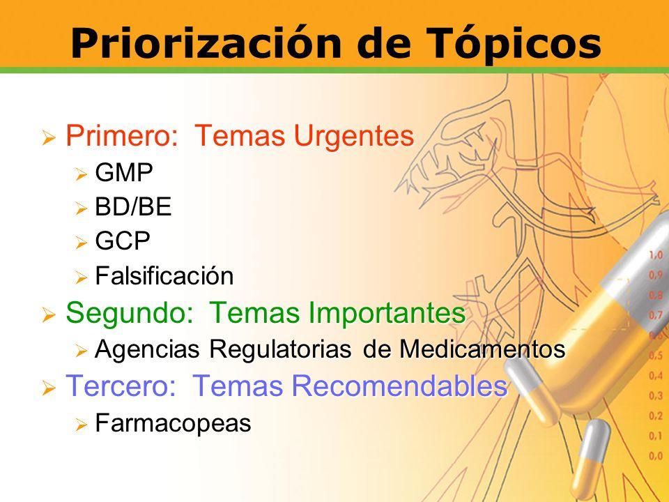 Priorización de Tópicos