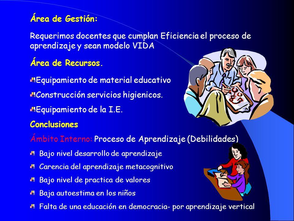Equipamiento de material educativo Construcción servicios higienicos.