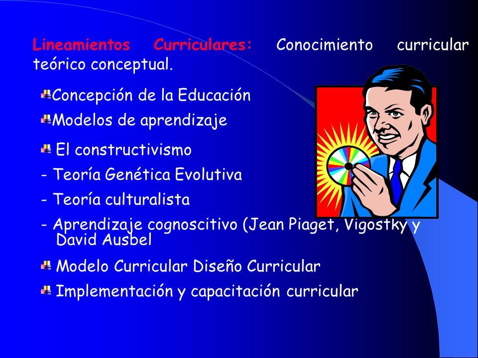Lineamientos Curriculares: Conocimiento curricular teórico conceptual.