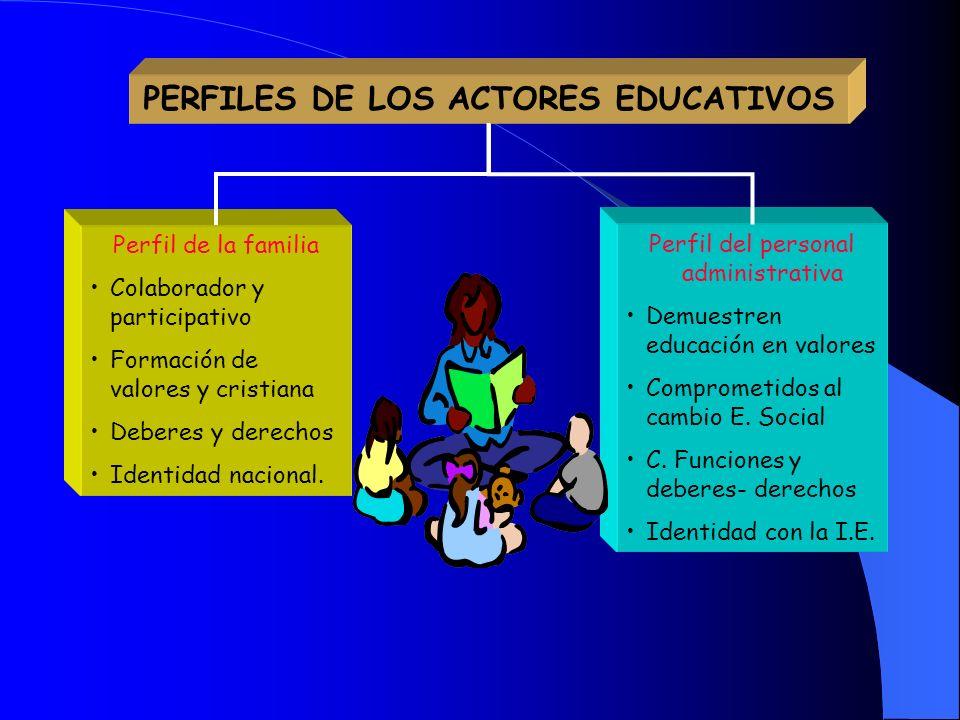 PERFILES DE LOS ACTORES EDUCATIVOS