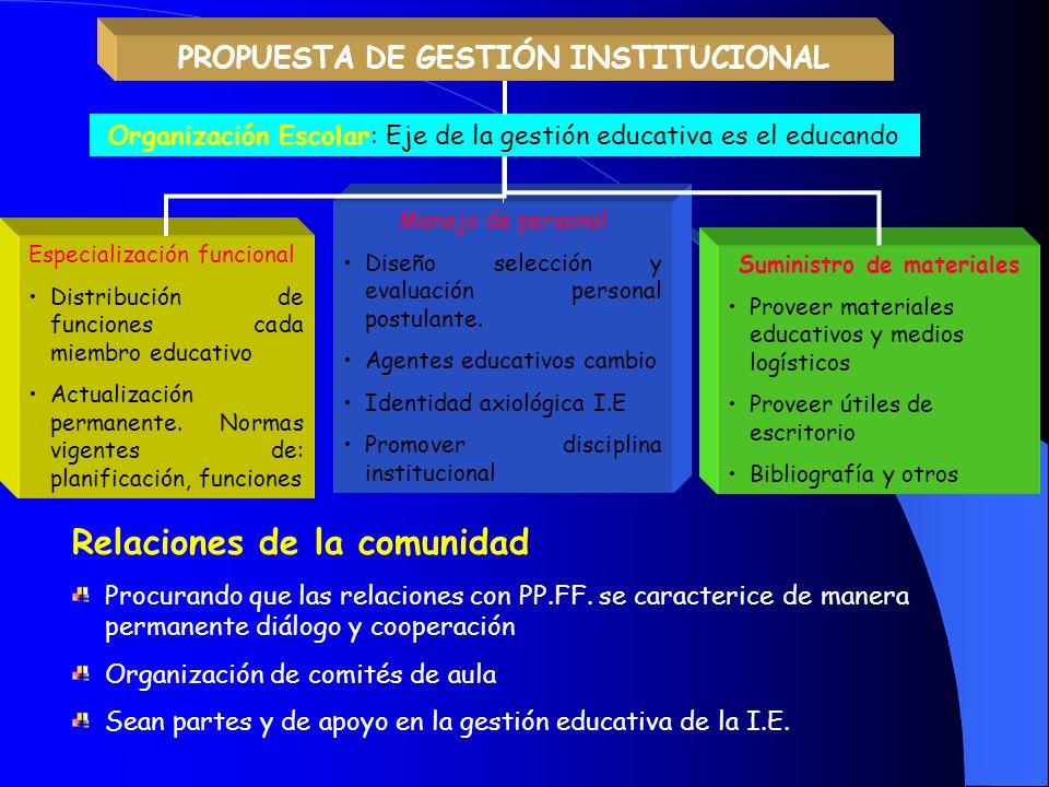 PROPUESTA DE GESTIÓN INSTITUCIONAL Suministro de materiales