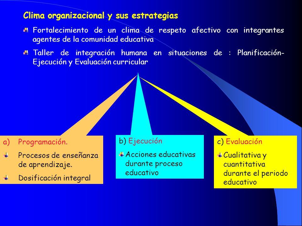 Clima organizacional y sus estrategias