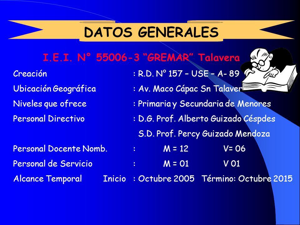 DATOS GENERALES I.E.I. N° 55006-3 GREMAR Talavera
