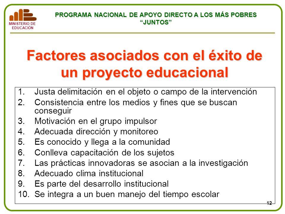 Factores asociados con el éxito de un proyecto educacional