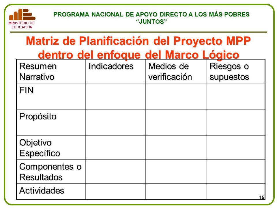 Matriz de Planificación del Proyecto MPP dentro del enfoque del Marco Lógico