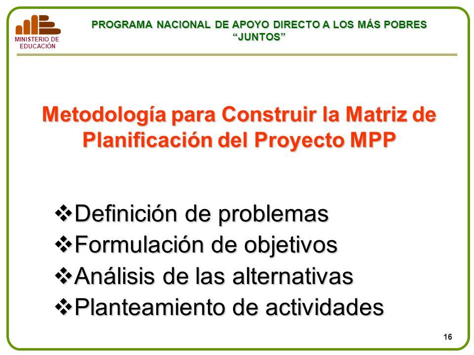 Metodología para Construir la Matriz de Planificación del Proyecto MPP
