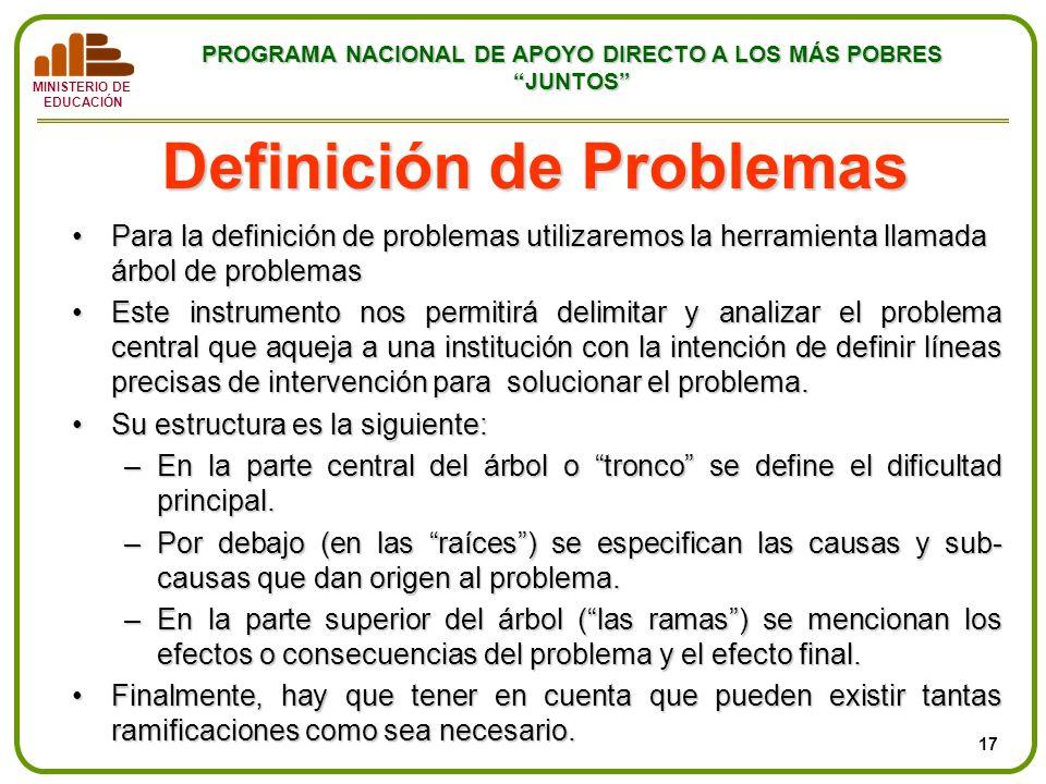 Definición de Problemas