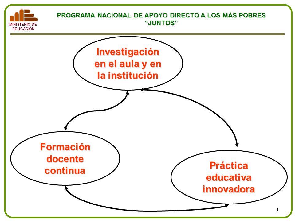Investigación en el aula y en la institución