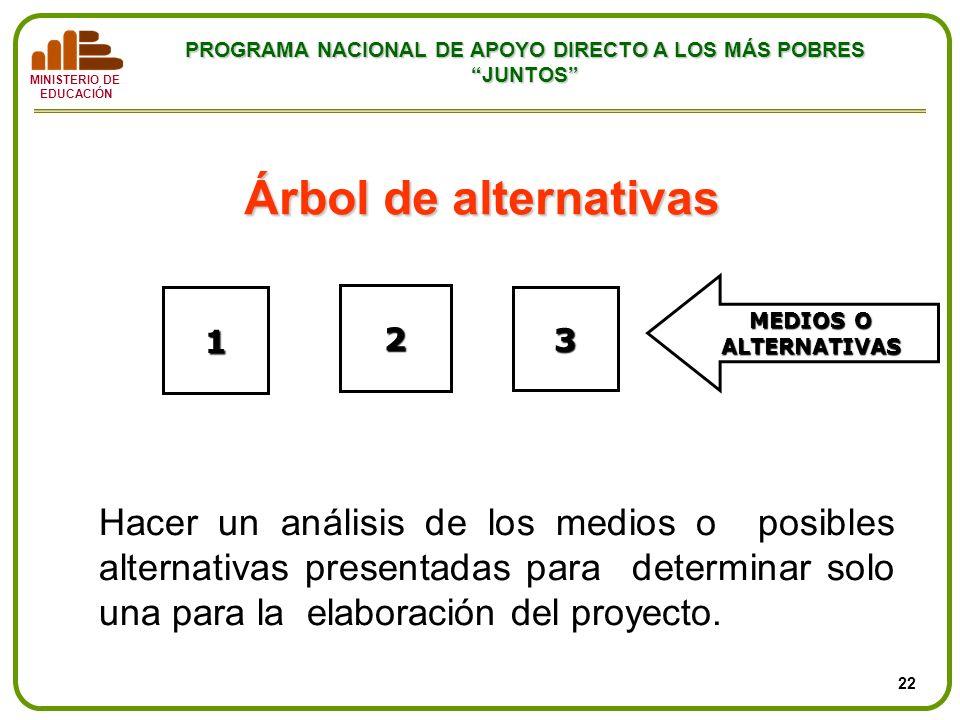 Árbol de alternativas MEDIOS O ALTERNATIVAS. 1. 2. 3.