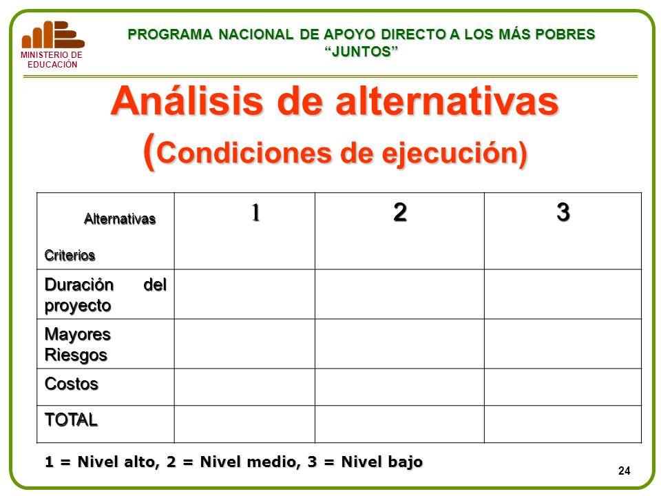 Análisis de alternativas (Condiciones de ejecución)
