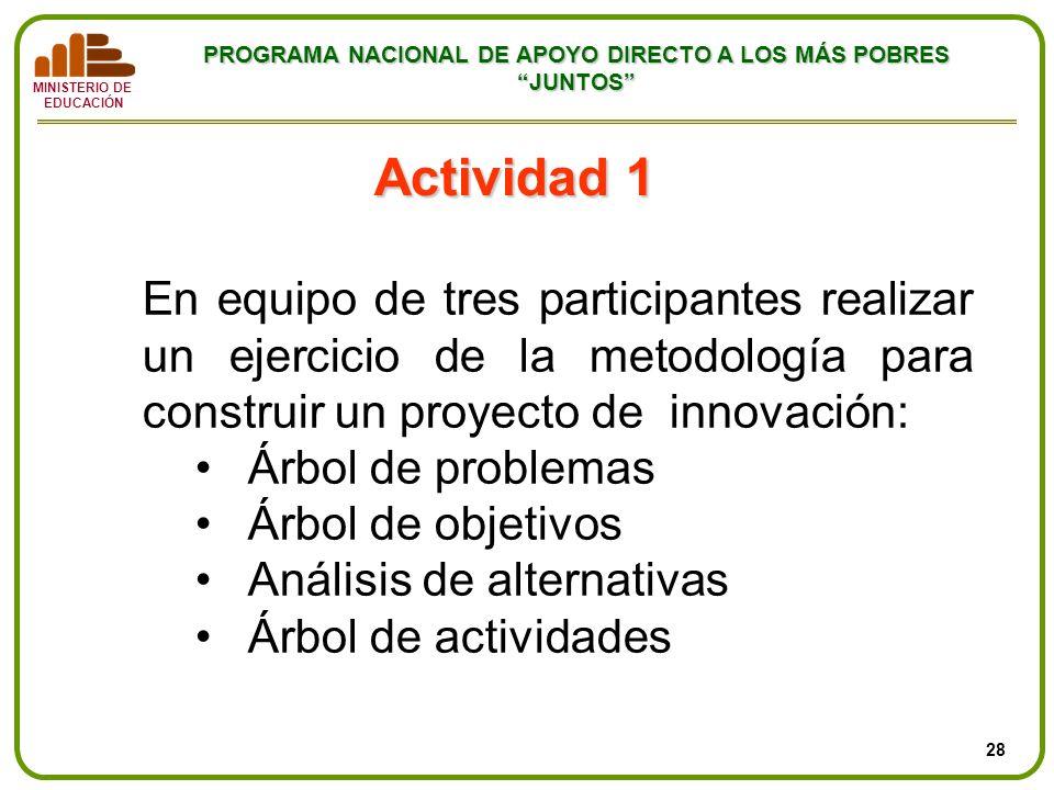 Actividad 1En equipo de tres participantes realizar un ejercicio de la metodología para construir un proyecto de innovación: