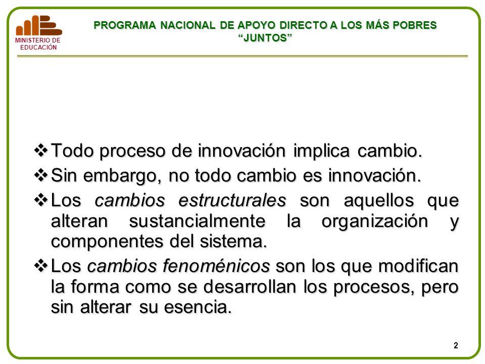 Innovación y cambio en la educación