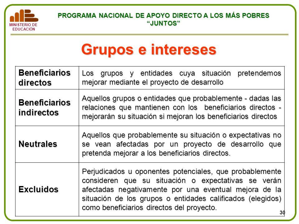 Grupos e intereses Beneficiarios directos Beneficiarios indirectos