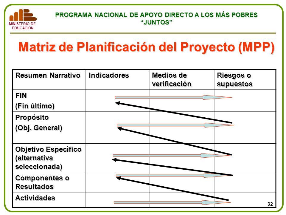 Matriz de Planificación del Proyecto (MPP)