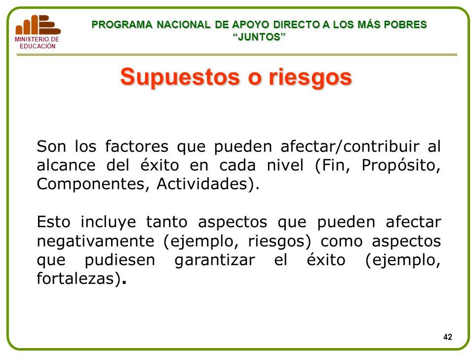 Supuestos o riesgosSon los factores que pueden afectar/contribuir al alcance del éxito en cada nivel (Fin, Propósito, Componentes, Actividades).