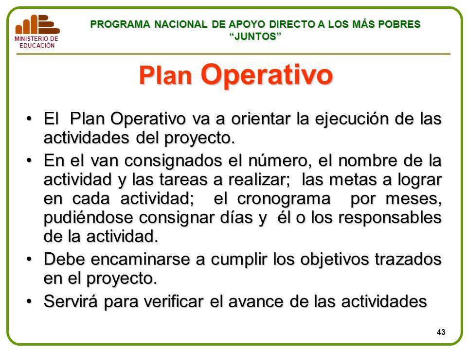 Plan Operativo El Plan Operativo va a orientar la ejecución de las actividades del proyecto.