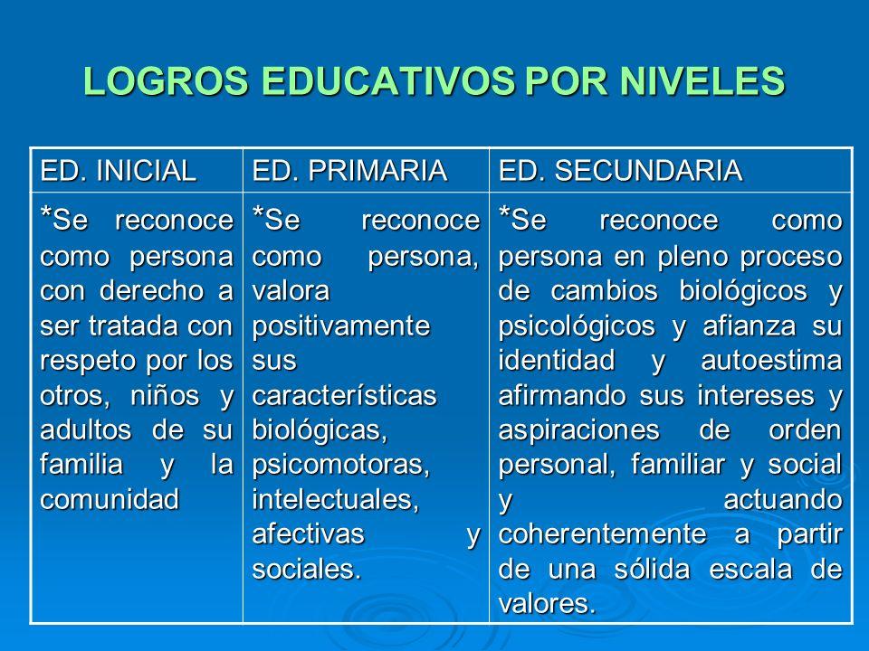 LOGROS EDUCATIVOS POR NIVELES